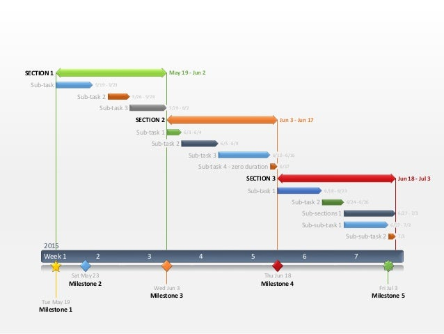 gantt chart template editable in powerpoint