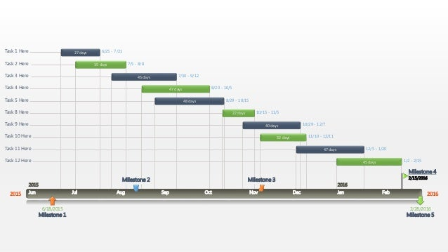 Editable Powerpoint Gantt Chart Template  Wide Screen