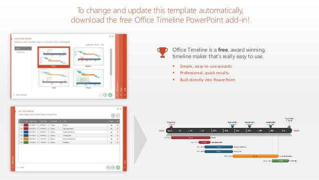 Editable Powerpoint Gantt Chart Template Wide Screen - Timeline chart template