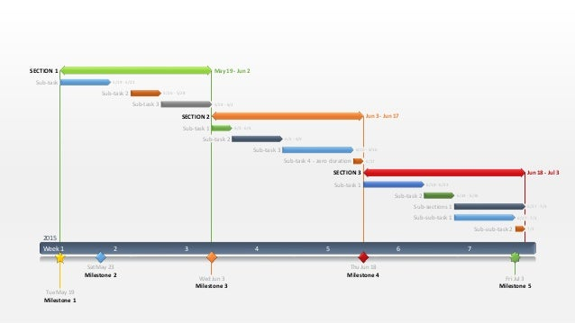 Gantt Chart Template Editable In Powerpoint  Wide Screen