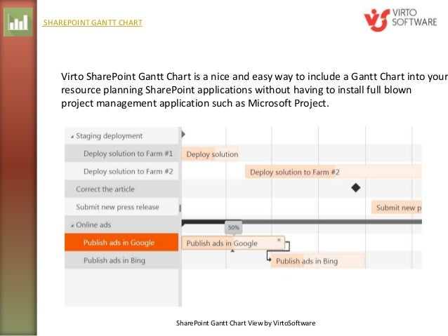 SharePoint Gantt Chart Web Part and App for Project Management