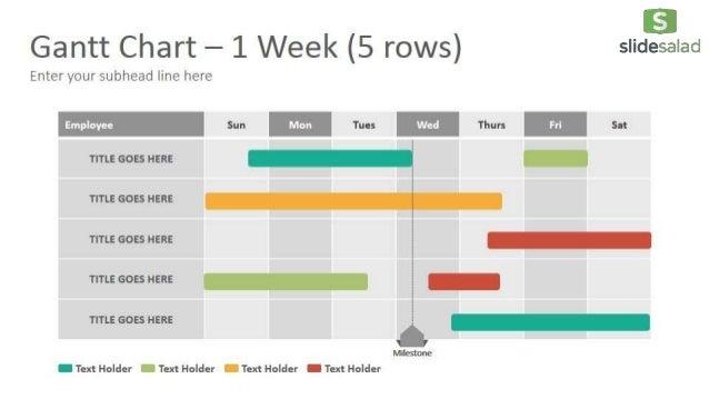 gantt diagrams google slides presentation template slidesalad