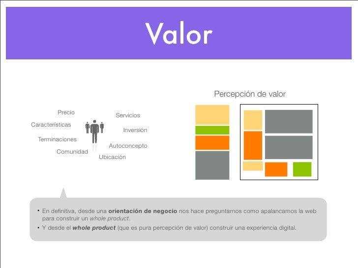 Innovación y Estrategia de Negocio - Clase 3 Slide 2