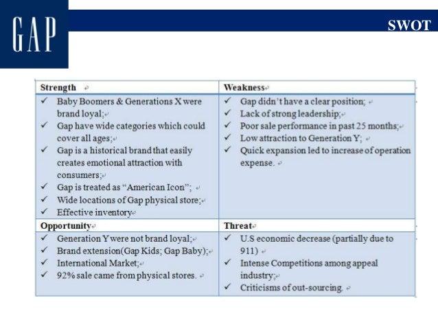 Gap New Segmentation Integrated Marketing Plan