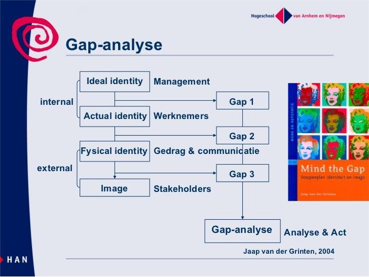 Gap analysis  Wikipedia