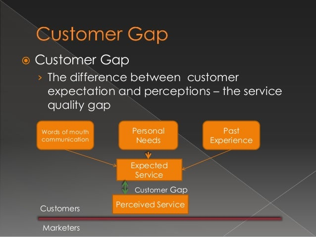  The Difference between what customers expected and what management perceived about the customers expectations.