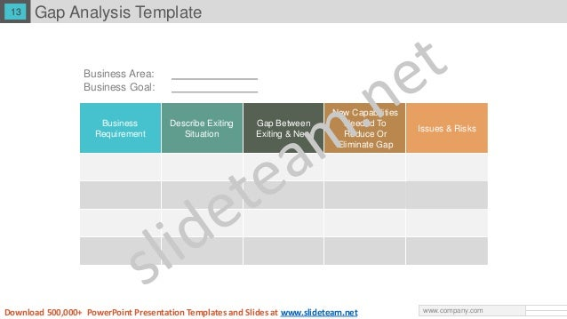 gap analysis ppt powerpoint presentation, Presentation templates