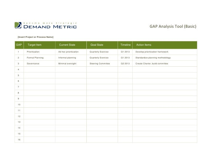 GAP Analysis Tool (Basic)[Insert Project or Process Name]GAP     Target Item                Current State           Goal S...