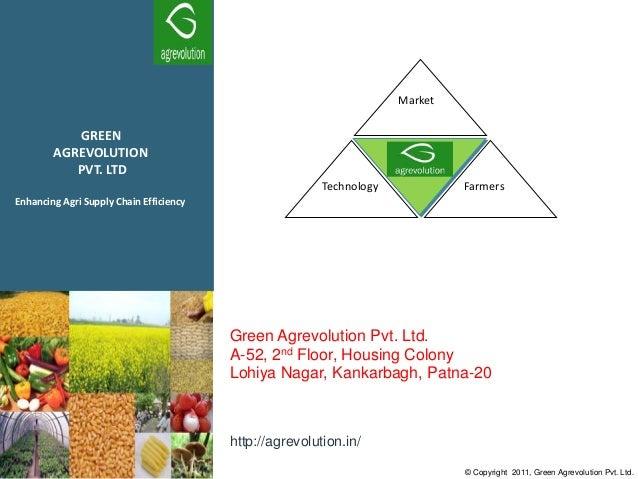 Market           GREEN        AGREVOLUTION           PVT. LTD                                                         Tech...