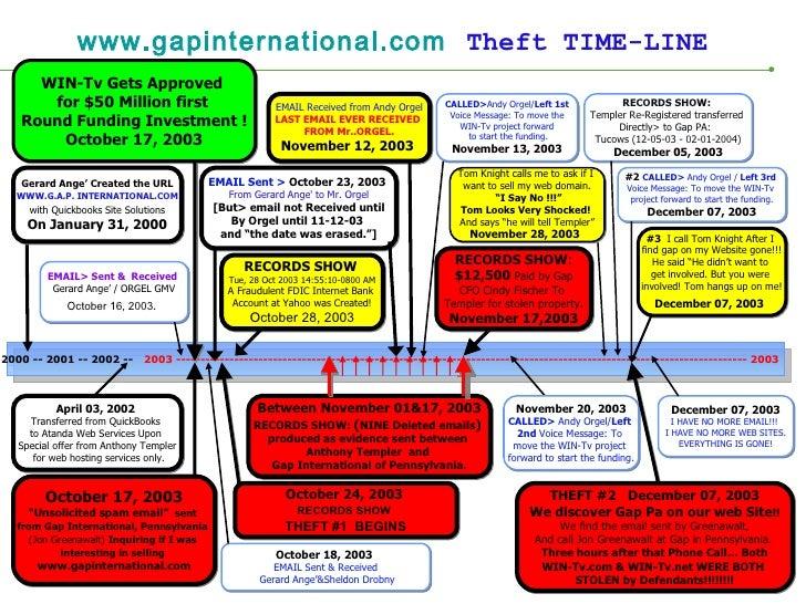 www.gapinternational.com   Theft TIME-LINE EMAIL> Sent &  Received   Gerard Ange' / ORGEL GMV October 16, 2003 .   EMAIL S...