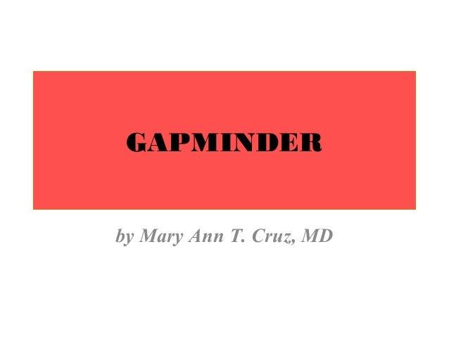 GAPMINDER by Mary Ann T. Cruz, MD