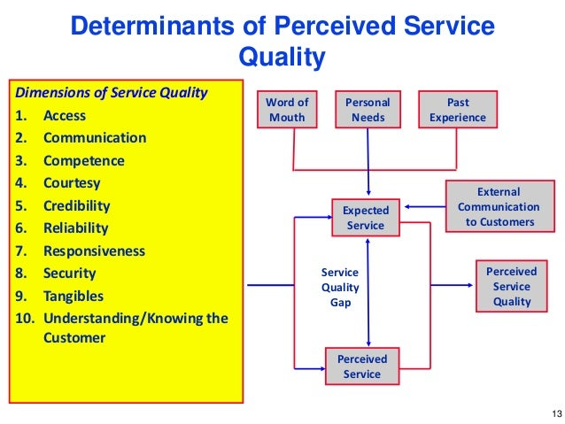 perceived quality Service quality, while a slower delivery would be perceived as low service quality (reimann, lünemann and chase, 2008) szymanski and henard, (2001) divided the functions of expectations in satisfaction into two: one is the.