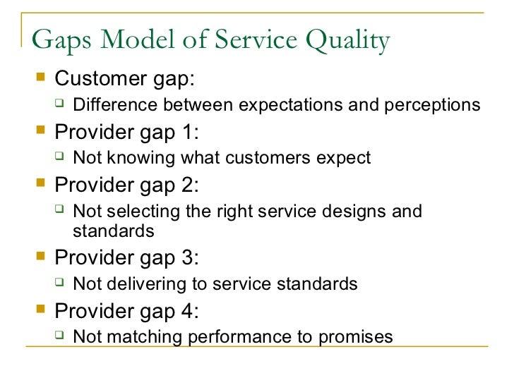 gap model - DriverLayer Search Engine |Service Quality Gaps
