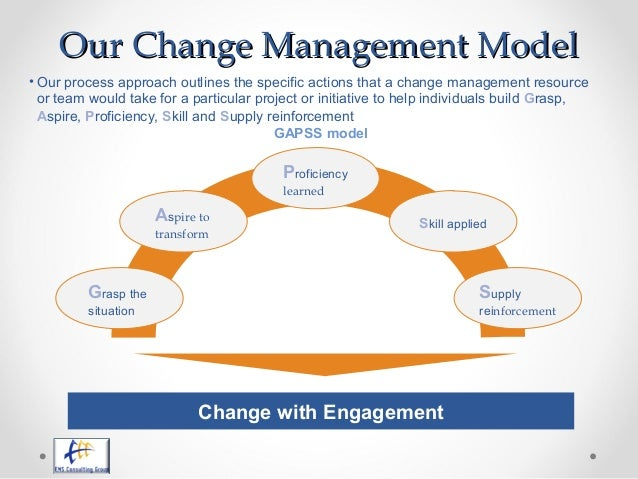 change management course outline Change management course outline what's your vision for change we'll help paint the picture identify the roles of those managing the change.