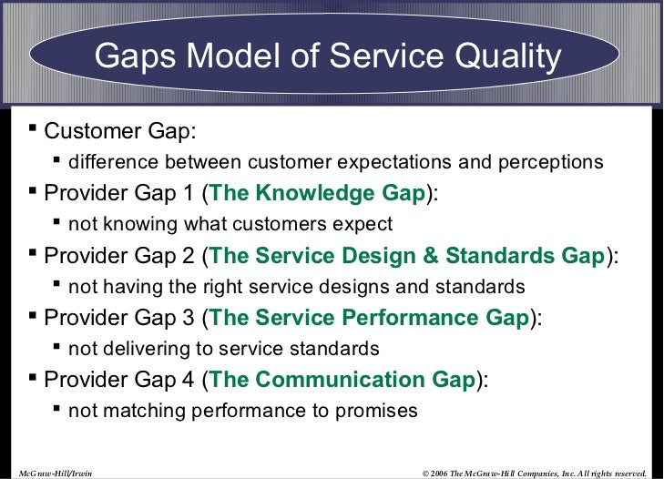 analysis 5 gaps in service quality Quality of service has been studied in the area of business management for years because the market is more competitive and marketing management has transf.