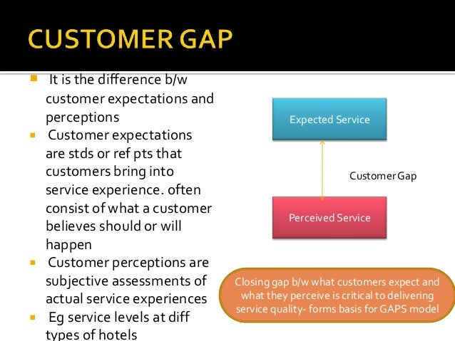 Gaps model |Service Quality Gaps