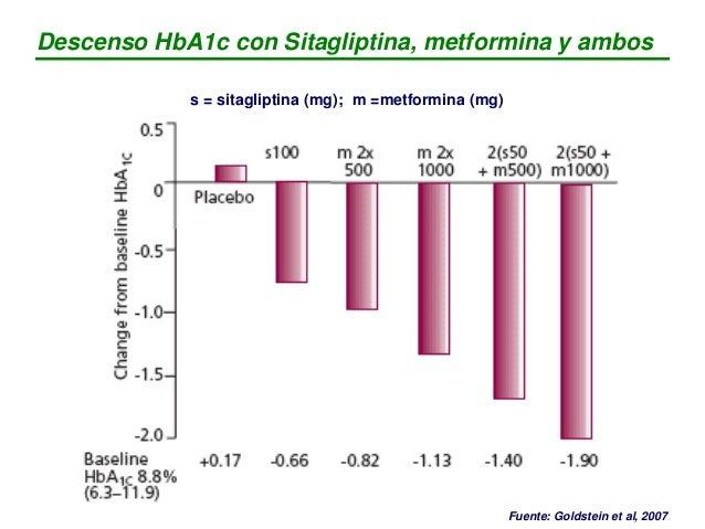  La terapia con incretinas se perfila como una alternativa a los agentes hipoglucemiantes en el tratamiento de la DM tipo...