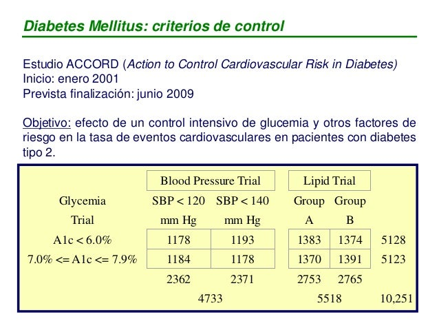 Standard Glycemic Control Intensive Glycemic Control Deaths, n 203 (11/1000/y) 257 (14/1000/y) Diabetes Mellitus: criterio...