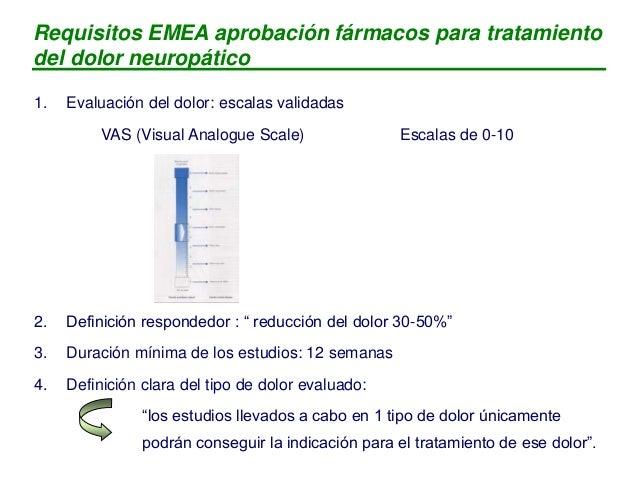 Opciones farmacoterapéuticas • Oxicodona • Tramadol • Codeina OPIODES ANTIDEPRESIVOS • Tricíclicos • ISRS • IRNS • Gabapen...