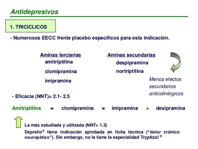 1. TRICICLICOS Efectos de la amitriptilina vs placebo Semanas Max et al. Neurology 1987; 37:589-96 Antidepresivos