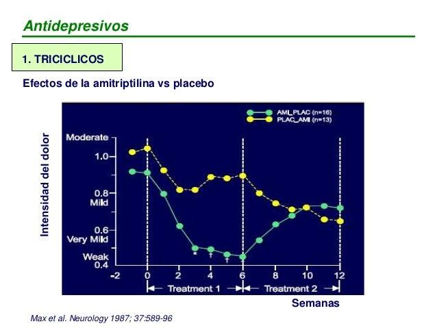 2. ISRS Diferencias estadísticamente significativas pero estudios realizados con muy pocos pacientes - Fluoxetina vs place...