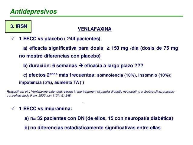 Indicaciones aprobadas por la Agencias Reguladoras EMEA FDA Duloxetina (Cymbalta®) Dolor neuropático periférico diabético ...