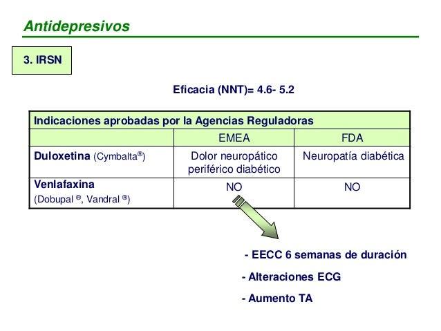 Grupo Beneficio Comentarios Tricíclicos - Gran experiencia de uso con amitriptilina - Contraindicados en ancianos y pacien...