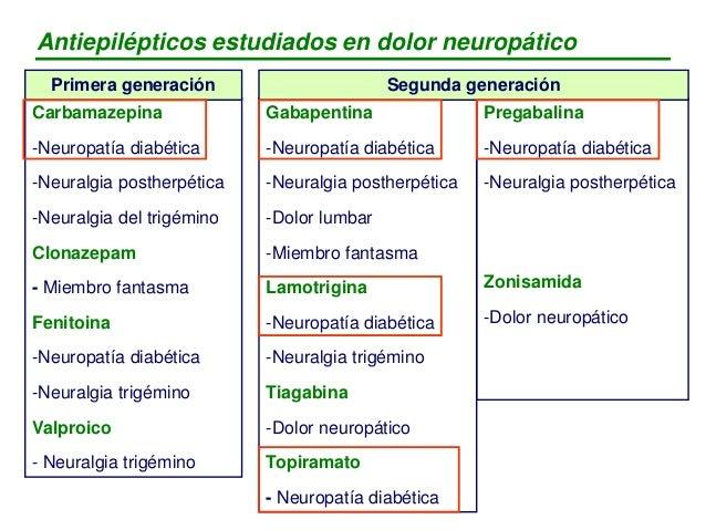 Indicaciones aprobadas EMEA FDA Gabapentina - Dolor neuropático - Neuralgia postherpética Pregabalina - Dolor neuropático ...