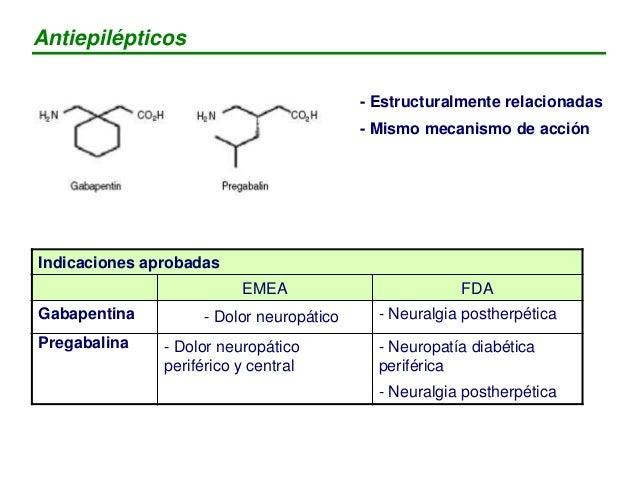 GABAPENTINA  1 EECC vs placebo (n= 165) - NNT= 3.7 - 8 semanas de duración - dosis media 3600 mg/día  1 EECC vs amitript...