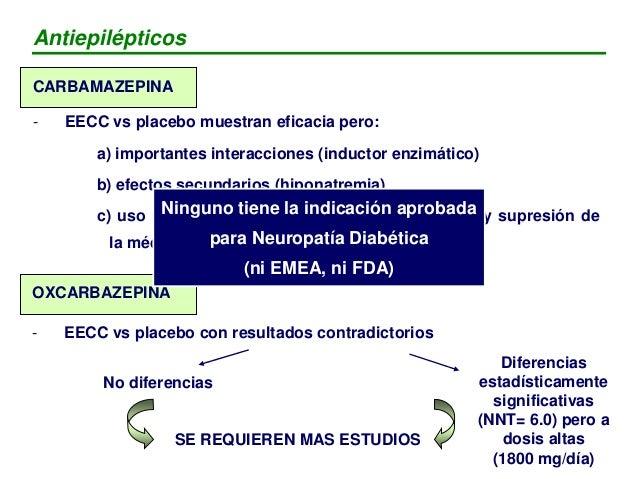 LAMOTRIGINA - Eficacia modesta: algunos EECC frente placebo no muestran diferencias significativas. - Importante efecto se...