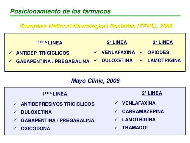 Añadir otro farmaco (de 1era o 2a linea) Riesgo de polifarmacia (interacciones, efectos secundarios aditivos...) FARMACO D...