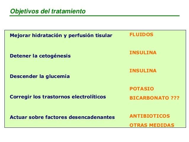 Insulina Potasio Bicarbonato Bolus inicial 0.1 UI/kg Determinación horaria de glucemia Si no disminuye  50 mg/dL en la pr...