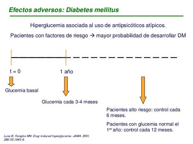 CASO PUBLICADO OLANZAPINE-INDUCED DIABETIC KETOACIDOSIS. JOURNAL OF PHARMACY PRACTICE 2006