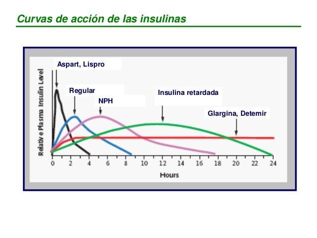 Insulina Lispro e Insulina Aspart Ventajas respecto de la insulina regular: - Efecto hipoglucemiante más precoz  mejor co...