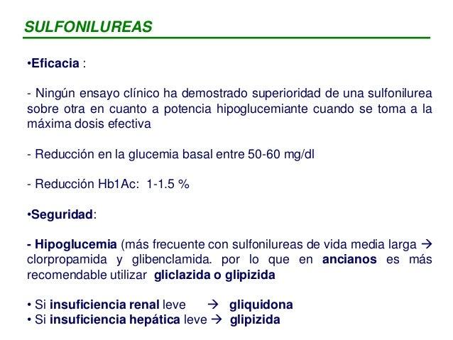 Duración (h) Dosis inicial (mg/día) Dosis máxima (mg/día) GLIBENCLAMIDA 10-16 2.5 - 5 15 GLICLACIDA 6-15 12-24 80 30 320 1...