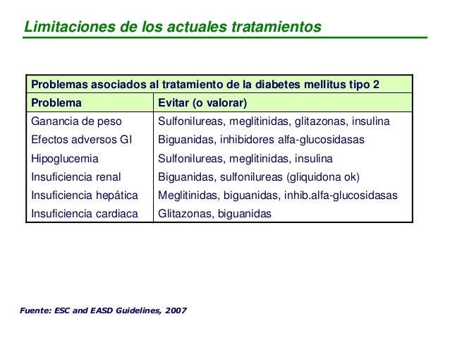 Hipoglucemia Efectos adversos GI Acidosis láctica Aumento de peso Edema  transaminasas Contraindicaciones poblacionales E...
