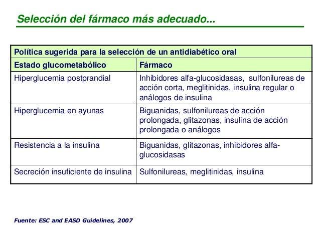 Iniciar tratamiento con 1 ADO Combinar 2 ADOs Añadir insulina Combinar 3 ADOs Diabetes Mellitus tipo 2: abordaje terapéuti...