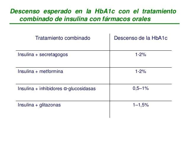 Tratamiento combinado Descenso de la HbA1c Inhibidores α-glucosidasas 0,5 – 1% Biguanidas 1 – 1,5% Glinidas 0,5 –1,5% Glit...