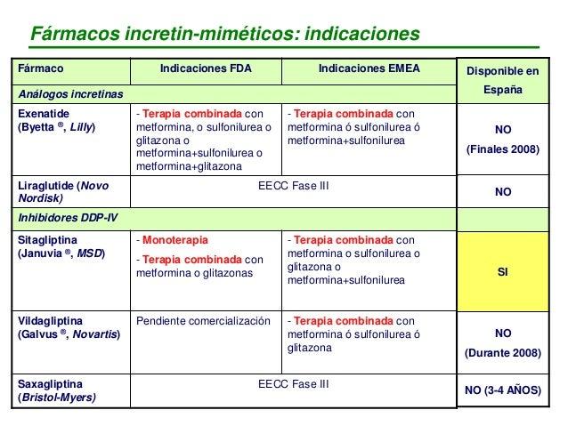 Análogos GLP-1: eficacia - Exenatide (Byetta®) - Liraglutide (Fase III) GLUCEMIA. Comparación con insulina (glargina o NPH...