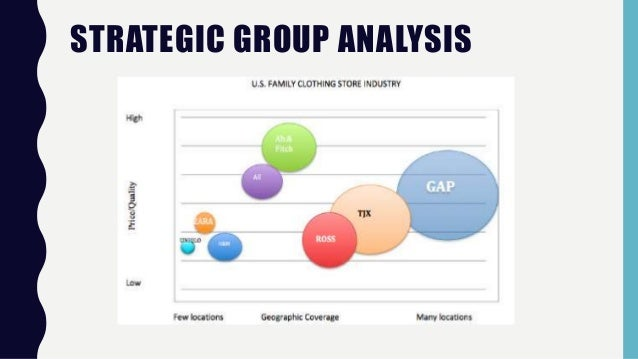 strategic groups zara 2018-06-02  deloitte.