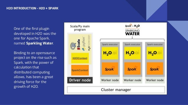 H2O INTRODUCTION - H2O + SPARK One of the first plugin developed in H2O was the one for Apache Spark, named Sparkling Wate...