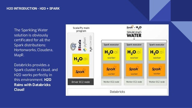 The Sparkling Water solution is obviously certificated for all the Spark distributions: Hortonworks, Cloudera, MapR. Datab...
