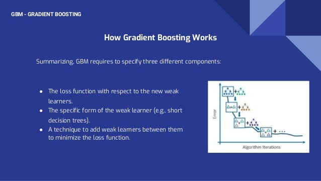 GBM - GRADIENT BOOSTING Summarizing, GBM requires to specify three different components: ● The loss function with respect ...