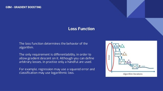 GBM - GRADIENT BOOSTING The loss function determines the behavior of the algorithm. The only requirement is differentiabil...