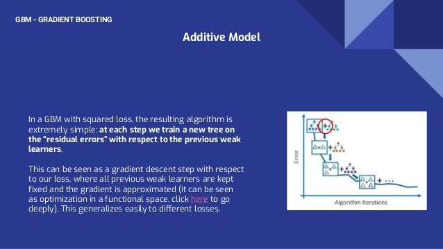 GBM - GRADIENT BOOSTING In a GBM with squared loss, the resulting algorithm is extremely simple: at each step we train a n...