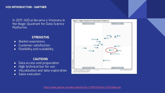 H2O INTRODUCTION - GARTNER In 2017, H2O.ai became a Visionary in the Magic Quadrant for Data Science Platforms: STRENGTHS ...