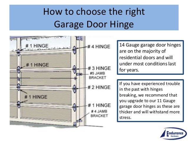 14 gauge garage door hinges are on the majority of residential doors and will under most
