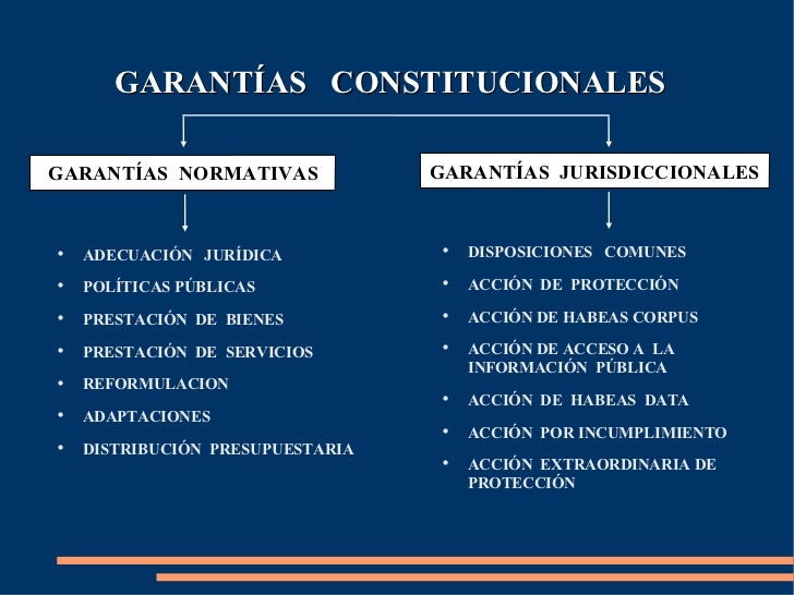 GARANTÍAS  CONSTITUCIONALES GARANTÍAS  NORMATIVAS GARANTÍAS  JURISDICCIONALES <ul><li>ADECUACIÓN  JURÍDICA </li></ul><ul><...