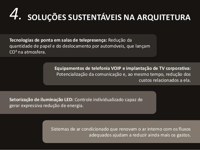 4. SOLUÇÕES SUSTENTÁVEIS NA ARQUITETURA  Tecnologias de ponta em salas de telepresença: Redução da  quantidade de papel e ...
