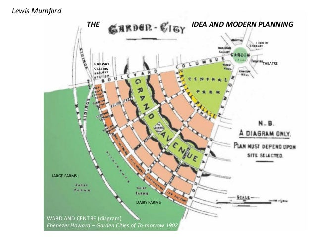 garden city and the idea of modern planning lewis mumford